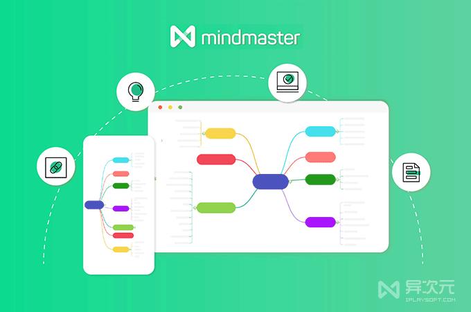 Mindmaster 簡單好用的思維導圖軟件