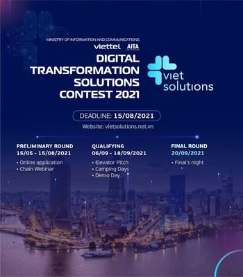 Viettel開啟第二季Viet Solutions報名工作,Viet Solutions是一項數字產品/解決方案大賽